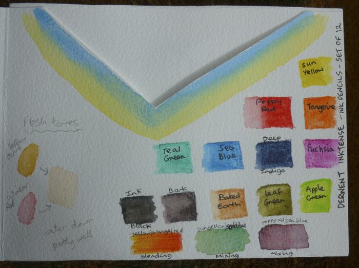 Test page in my sketchbook - Derwent Inktense pencils